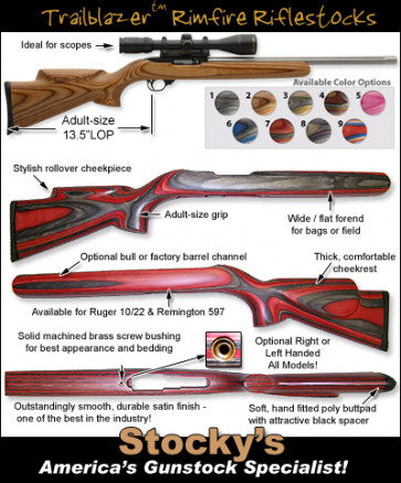 Trailblazer Ruger 1022 Remington 597 Stocks - Right & Left Hand / Standard & Magnum / Bull & Standard Barrels