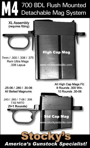 Wyatt's DetMag (M4) Flush Mount Detachable Magazine Assembly - Remington 700 BDL Short (223 308), Long (30-06 300 Win) and XL (300 RUM 338 Lapua)