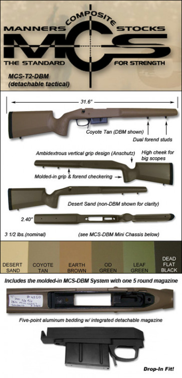 Manners Remington 700 MCS T2 DBM (Vertical Grip) ADL BDL CDL SPS VTR XCR XHR With Badger Alumimum Bedded Detachable Magazine Chassis