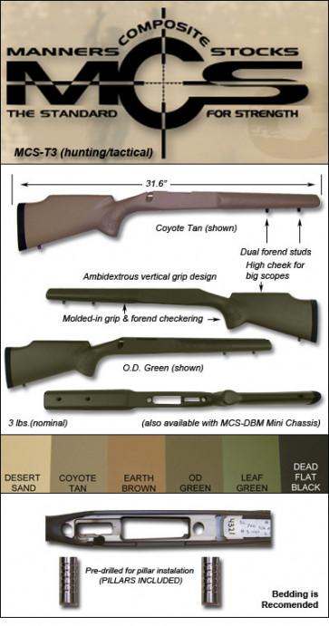 Manners MCS T3 FN/ Winchester 70 Short Action Varmint Black