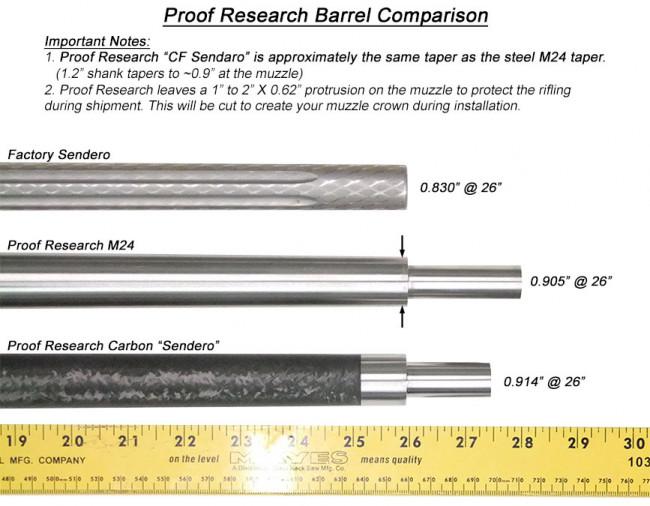 Proof Research Carbon Fiber Barrels Bolt Action Rifles