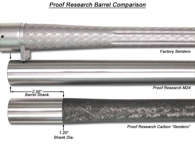 Proof Research Carbon Fiber Barrels - Bolt Action Rifles