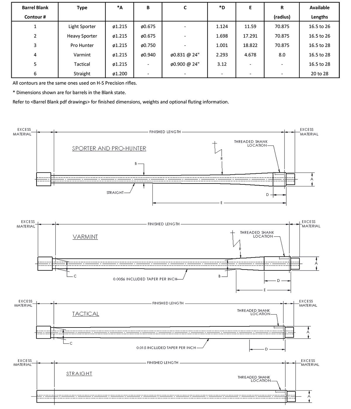 H-S 10X Cut Rifled Barrel Blanks