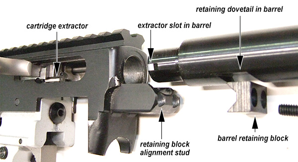 Ruger 10/22 Receiver / Barrel Assembly