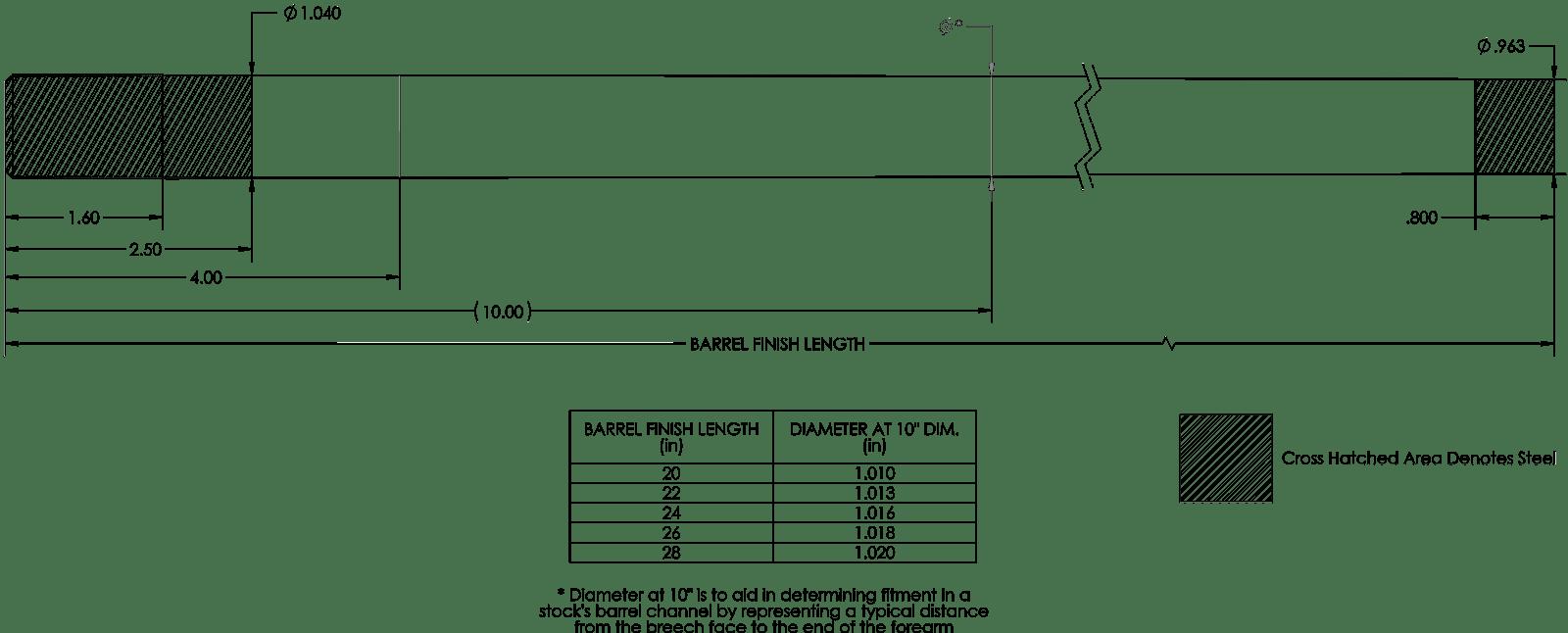 Proof Research Pre-Fit Savage Barrel Contour Sheet