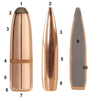 Sectioned Modern Bullets